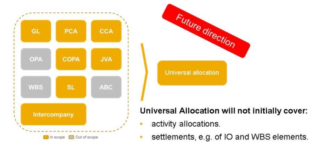 Universal-Allocation2